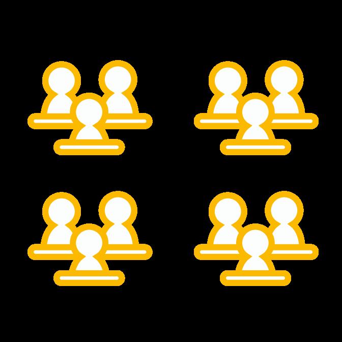 groepen